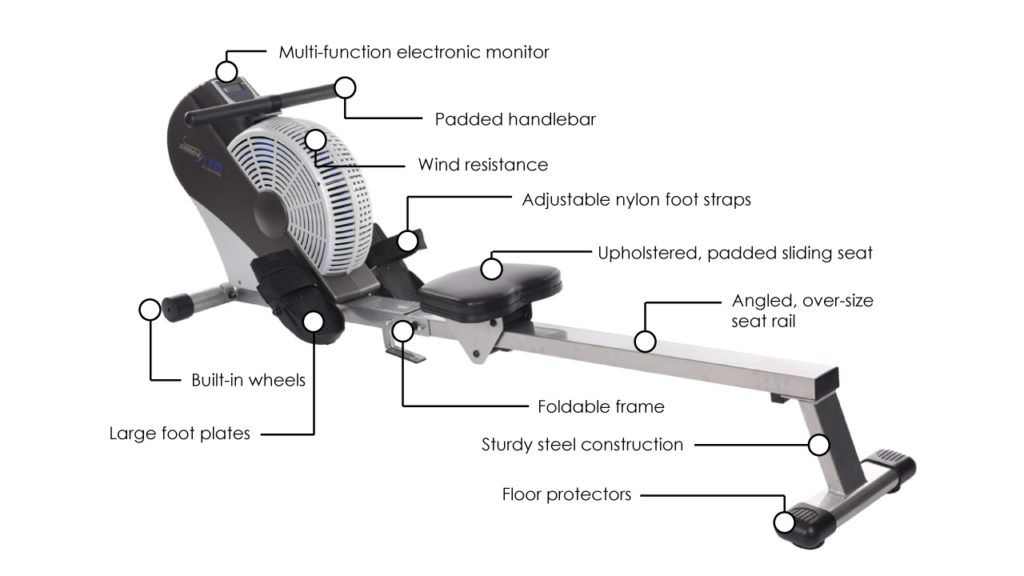 Stamina Air Rower 1399 Review Best Rowing Machines 2017